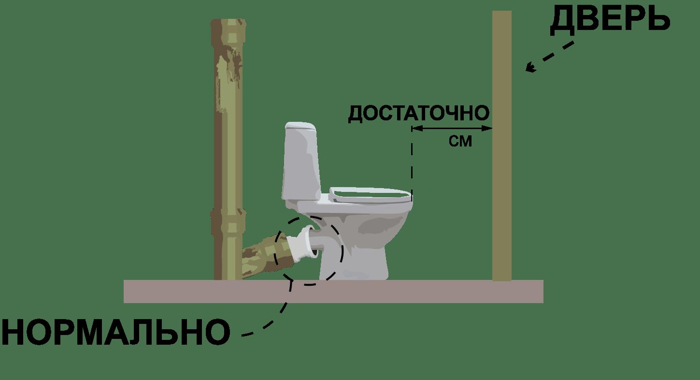 нормальная установка унитаза